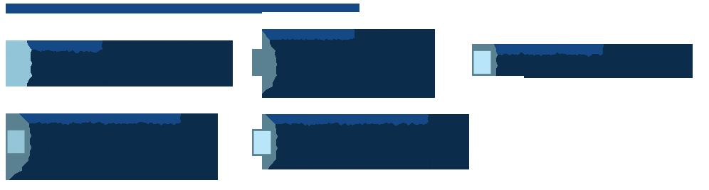 Materiais para Cardápio PVC Mini