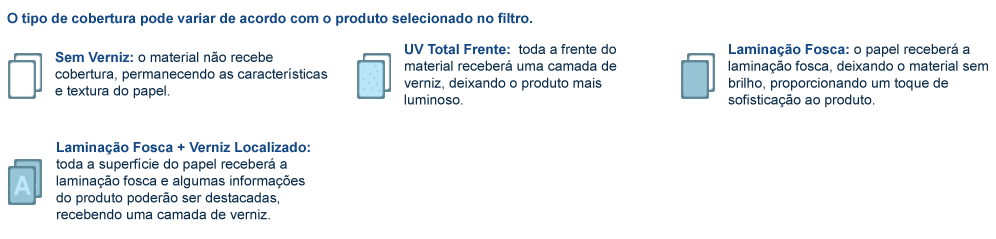 Coberturas para Cartão de Visita e produtos com Entrega 12 Horas