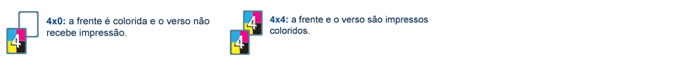 Cor para Comandas em PVC com Dados Variáveis