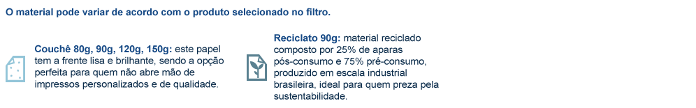 Materiais para Filipeta