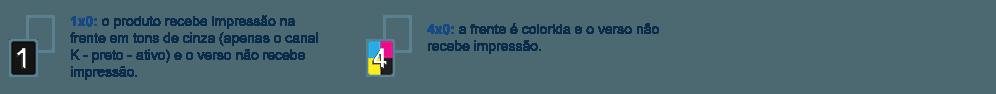 Receituário com frente colorida ou em preto e branco, verso sem impressão